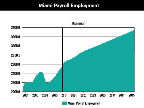 Miami Payroll 6.30 copy-01